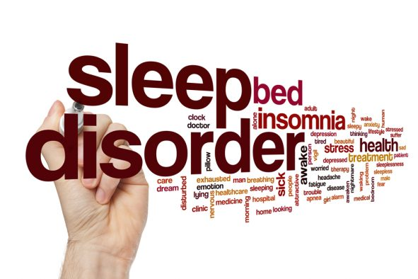 Sleep Apnoea and Sleep Disorders Tag Cloud